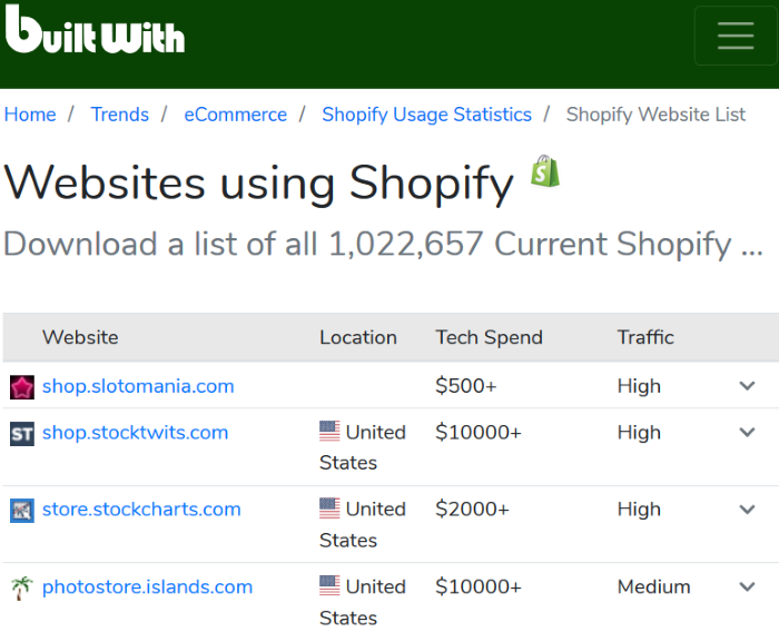 Using Built With to Find Shopify Stores